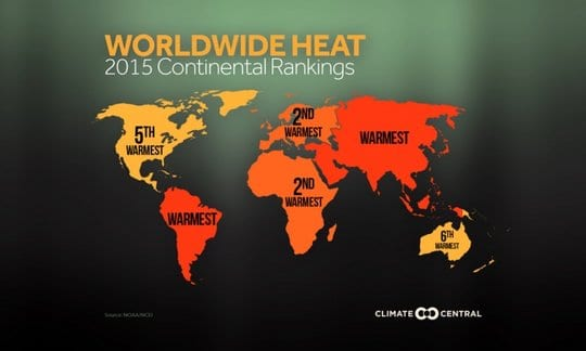 Temperature rankings for each continent for 2015.